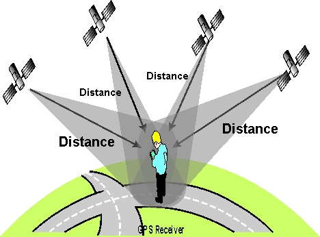 GPS_Operation_new_low_res