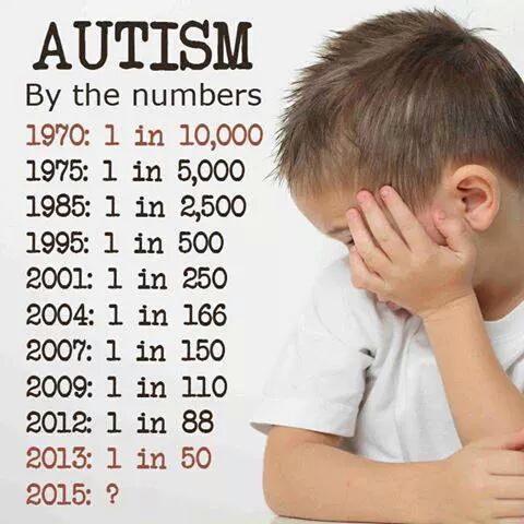autisme vaccine