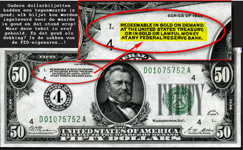 Waar komt het woord dollar vandaan