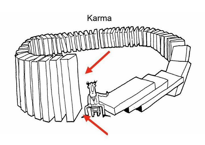 karma-illustrated