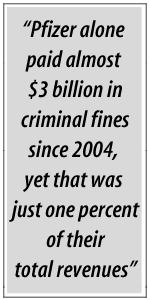 pfizer fines